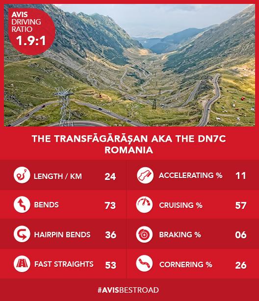 EN-DN7C-site