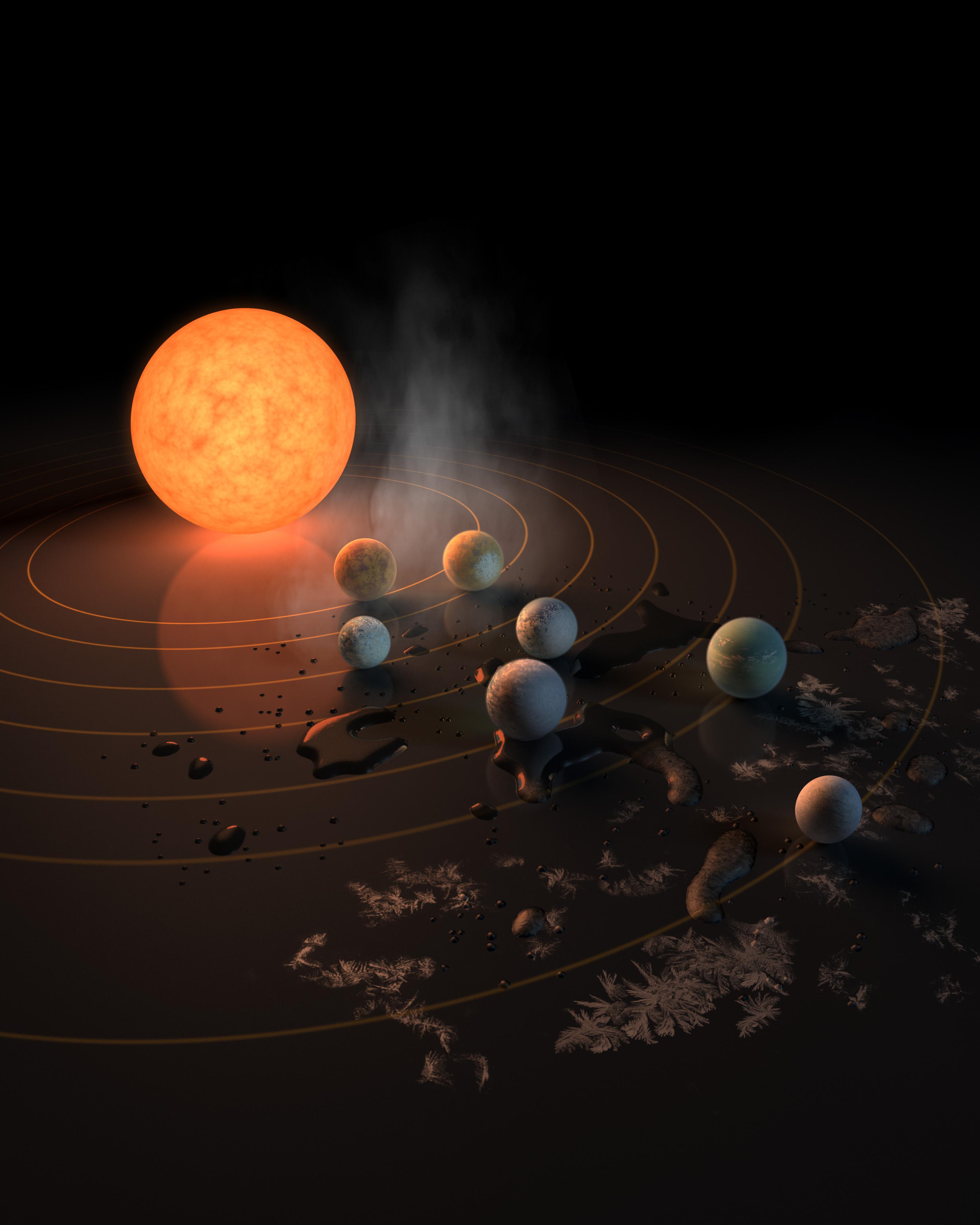 NASA Trappist 1 exoplanets