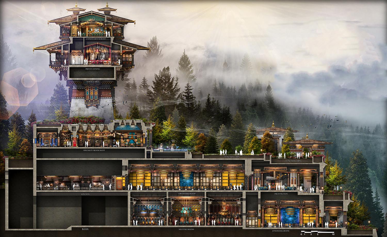 Dzong - Asia, WorldWild
